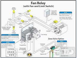 furnace fan limit switch wiring diagram electrical drawing wiring fan limit control wiring diagram furnace fan limit switch wiring diagram wire center u2022 rh pepsicolive co combination fan limit switch honeywell fan limit switch troubleshooting