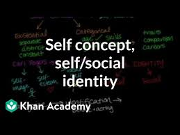 Khan video Social Self Identity Concept Identity And Academy c7qWHRFpa