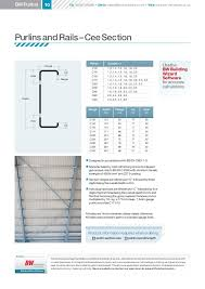 Z Purlin Weight Chart Bw Industries Steel Roof Purlins