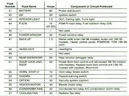 1997 jetta power window wiring diagram 1997 jetta vacuum diagram 1997 vw jetta fuse box diagram at 1997 Jetta Wiring Diagram