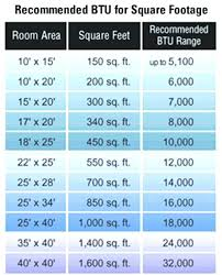 Ac Btu Size Chart 76 True To Life Air Condition Chart