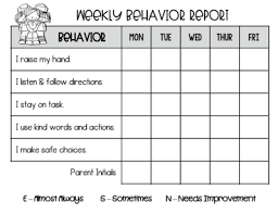 Behavior Management Mrs Sanders Class