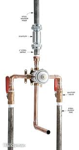 tub shower plumbing diagram how to install shower faucet replace upgrade your and bath intended for