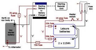 wiring diagram solar panel to battery ireleast readingrat net Wiring Diagram Rv Solar System similiar wiring diagram rv solar system keywords, wiring diagram wiring diagram for rv solar system