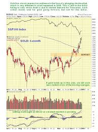 Stock Market Chart Last 6 Months Gold Market Update