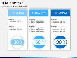 Action Plan Presentation Template 30 60 90 Day Action Plan Template