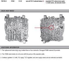 similiar gm 4t65e transmission diagram keywords 1993 chevy 3500 transmission wiring diagram together gm