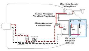 minn kota trolling motors wiring diagram wiring diagram libraries electric trolling motor wiring elegant wiring diagram for minn kotaelectric trolling motor wiring lovely wiring diagram