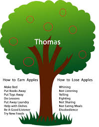 behavior chart my crazy eclectic life thomas reward tree thomas apples