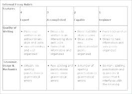 Scoring Rubric Template Download By Editable Blank Rubric Template Editable Rubric