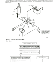 wiring diagram mercury outboard the wiring diagram mercury boat wiring diagram schematics and wiring diagrams wiring diagram