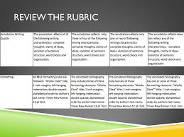 Developing and Applying an Information Literacy Rubric to Student                   persuasive essay     words best custom essay writers
