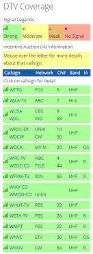 Tv Guide Chart For Short Crossword Fcc Updates Dtv Reception Map Commlawblog
