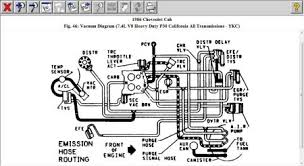 1986 chevy truck emissions controls vavuum lines 1986 chevy truck emissions controls vavuum lines try matching it below vac diagrams meanwhile i ll get docfix let me know if its