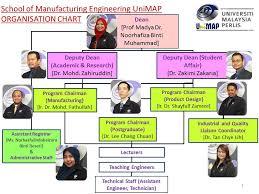 Unimap Charts Organization Chart School Of Manufacturing Engineering