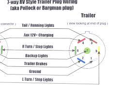 gmc 7 wire plug diagram wiring diagram features hopkins wiring diagram for gmc wiring diagram meta gmc 7 wire plug diagram