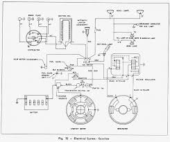 Old fashioned massey ferguson 65 wiring diagram embellishment best