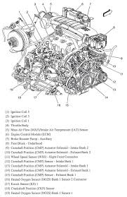 2009 chevy traverse engine sensor diagram wiring diagram perf ce 2009 chevy traverse engine sensor diagram wiring diagram expert 2009 chevy traverse engine sensor diagram