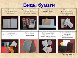 Презентация на тему Из простой бумаги мастерим как маги Виды  7 Виды