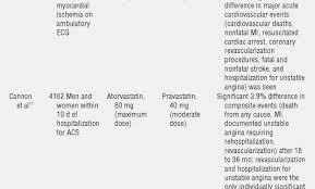 Pharmacist Letter Insulin Chart Opioid Conversion Chart Pharmacist Letter Best Of Opioid
