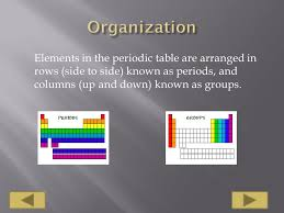 A look into the periodic table and some of its elements. - ppt ...