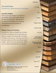 countertop profiles