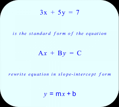 form templates standard linear equation and slope awesome definition of a worksheet kuta converter 1920