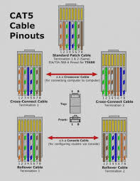 rx8 wiring manualmafiat2jpg simple wiring diagram cat 5 cable pinout rj45 wiring t568a and t568b wiring standards cat rj45 t568a wiring diagram