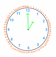 Timer 1 Mins Telling Time And Reading Clock Hands Wyzant Resources