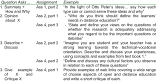 give example of essay examples of essay questions download table