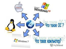 Презентация на тему mac os семейство операционных систем  операционная система семейства windows nt следующая за windows vista
