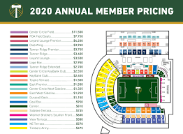 Pge Park Seating Chart 2020 Annual Memberships Portland Timbers