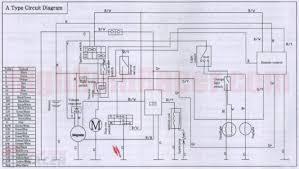 basic wiring diagram chinese electric start wiring diagram loncin 4 wheeler wiring diagram auto schematic