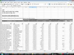 Download free Internal Audit Working Papers: Payroll Audit Working ...