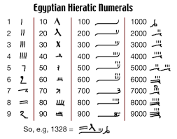 The System Of Ancient Egyptian Numerals Was Used In Ancient