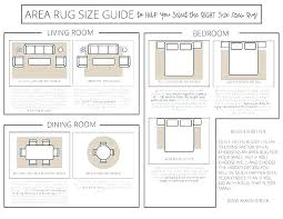 rug size rugs bedroom surprising living room guide on small for dining table 6 seater of