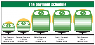Another 25 Lump Sum Payment Coming In October