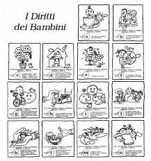 DAI DIRITTI DEI BAMBINI ALLA COSTITUZIONE AMERICANA - PDF Download gratuito