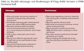 possible advantages and disadvantages of using public servants as  possible advantages and disadvantages of using public servants as emb secretariat staff