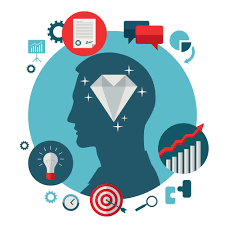 the top 15 essential ceo skills the american ceo ceo skills business metric
