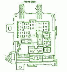 1997 toyota camry fuse box location toyota matrix fuse box Toyota Corolla Fuse Diagram fuse box toyota 2000 corolla ce