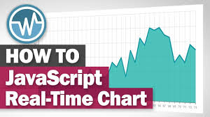 Angular Chart Js Real Time Data Create Real Time Chart With Javascript Plotly Js Tutorial