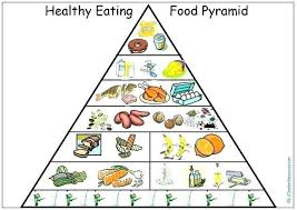 Food Pyramid Chart Printable Best Picture Of Chart