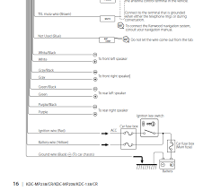 wire diagram kenwood kdc 210u kenwood kdc 210u wiring diagram solidfonts wiring diagram for a kenwood kdc 148 the