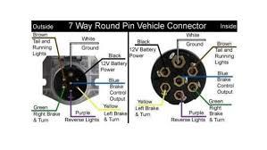 rv 7 pin trailer wiring diagram wiring diagram shrutiradio 7 pin trailer wiring diagram with brakes at 7 Pin Wiring Diagram Rv