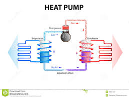 How Does A Heat Pump Heat How Does A Air Diffuser Work Grihoncom Ac Coolers Devices