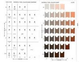 Munsell Soil Chart Free Download Munsell Color Chart Pdf Bing Images In 2019 Munsell