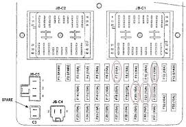 96 cherokee fuse diagram new jeep cherokee fuse panel diagram under 96 jeep grand cherokee fuse block diagram at 1996 Jeep Grand Cherokee Fuse Box Diagram
