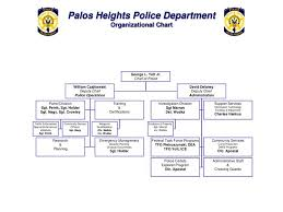 Ice Org Chart Ppt Palos Heights Police Department Organizational Chart