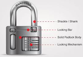 Padlock Size Chart How To Choose A Proper Padlock Megadepot